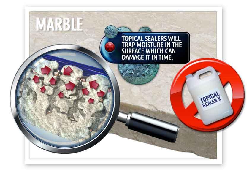 Gold Coast Sealing Marble Tiles